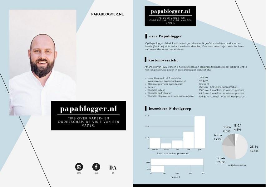 Mediakit Papablogger